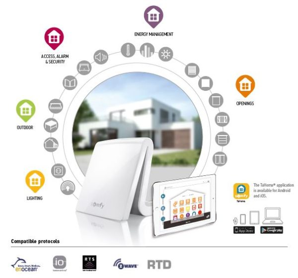 Home Automation Smart Home Systems Cardiff